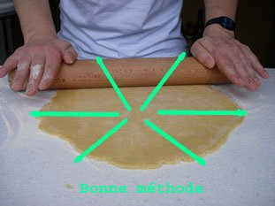 How to roll out pastry for a tart : Photo of step #2