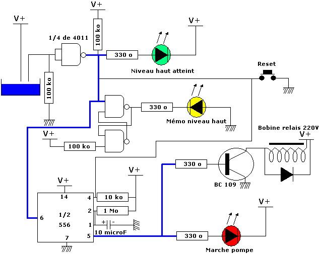 Commande électronique de pompe