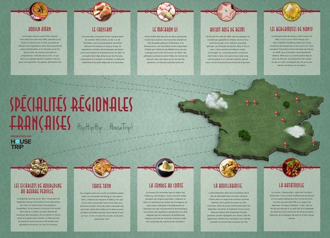Les spécialités régionales françaises